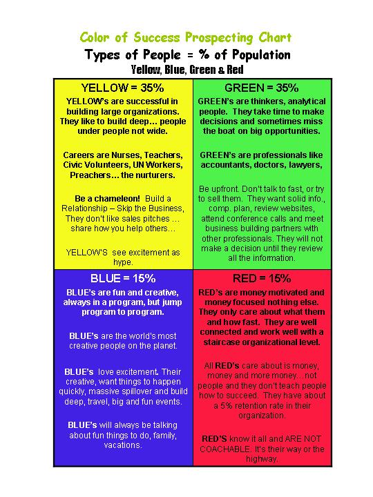 Colors Of Success Prospecting Chart For Network Marketing